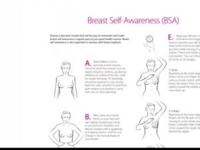 Remember Self Breast Exams | Breast Cancer Awareness